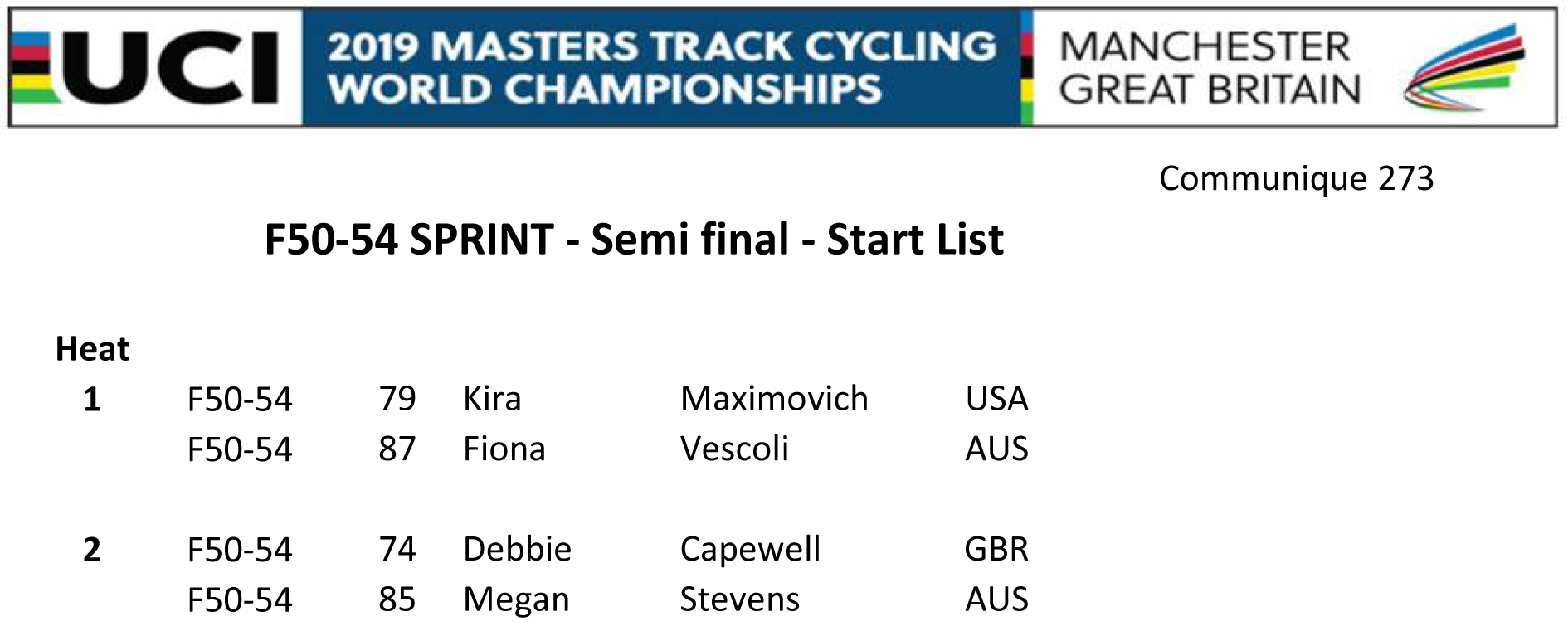 F5054 SPRINT SEMI FINAL START LIST