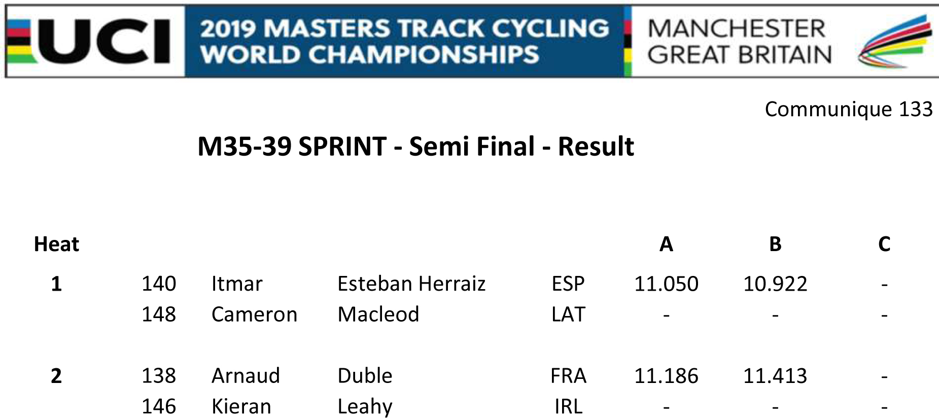 M3539 SPRINT SF RESULT