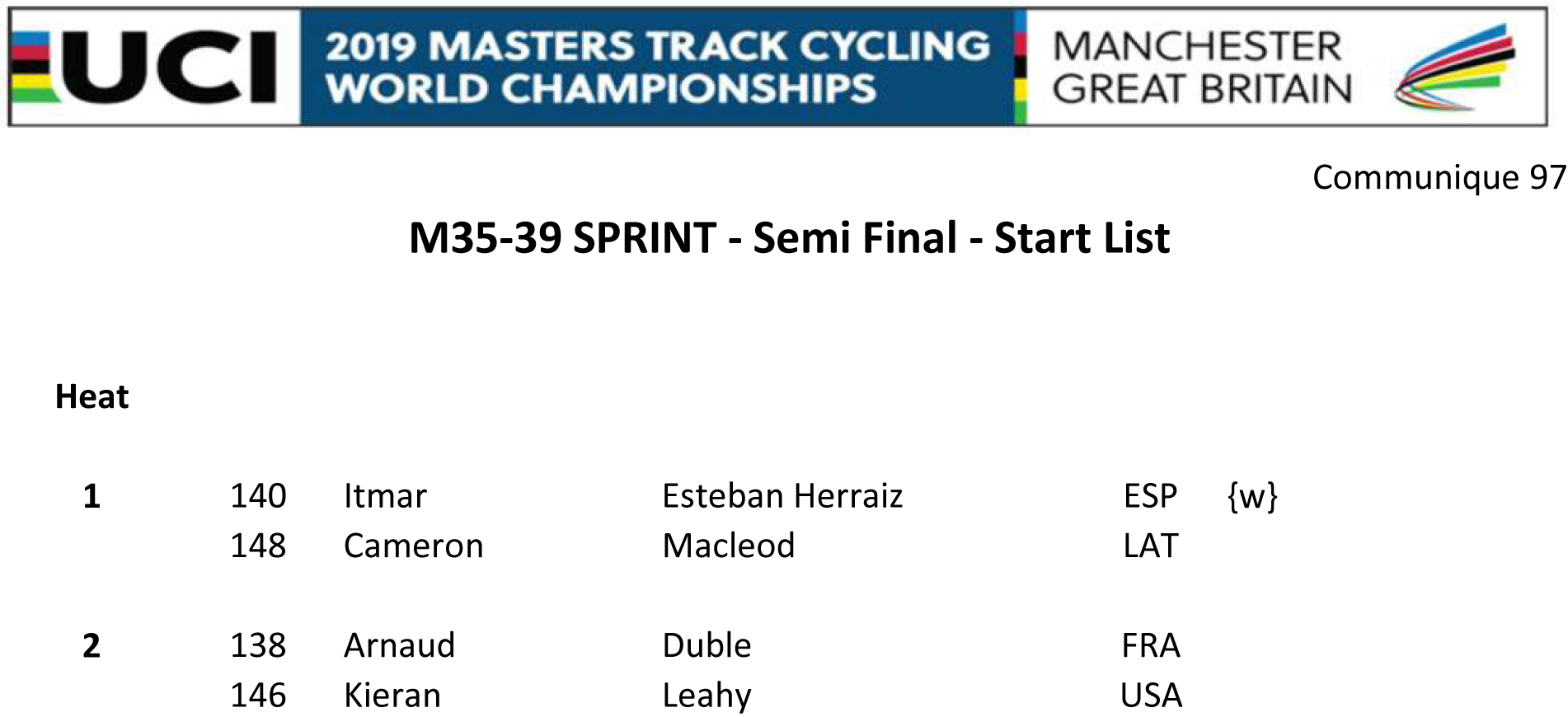 M3539 SPRINT SF START LIST
