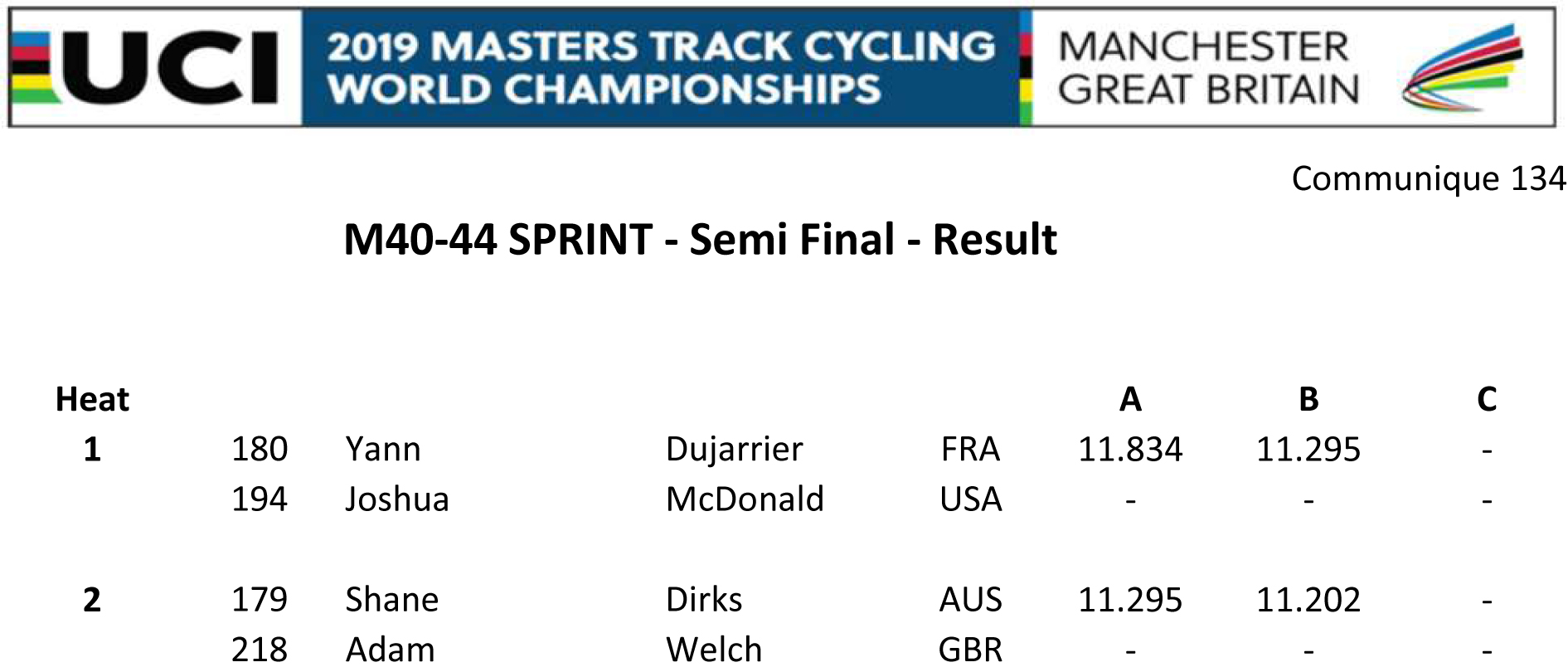 M4044 SPRINT SF RESULT