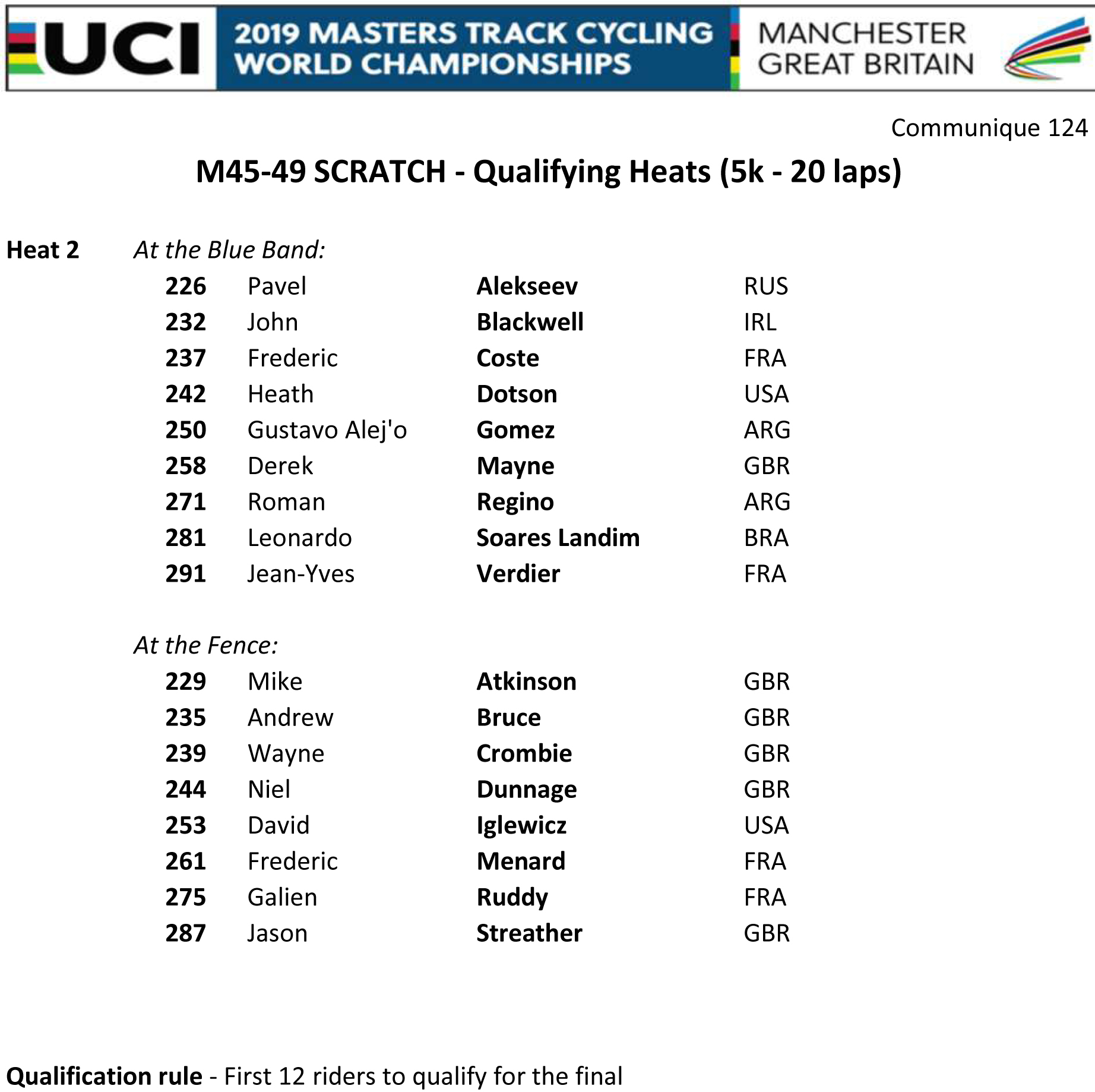 M4549 SCRATCH QUALIFYING HEAT 2