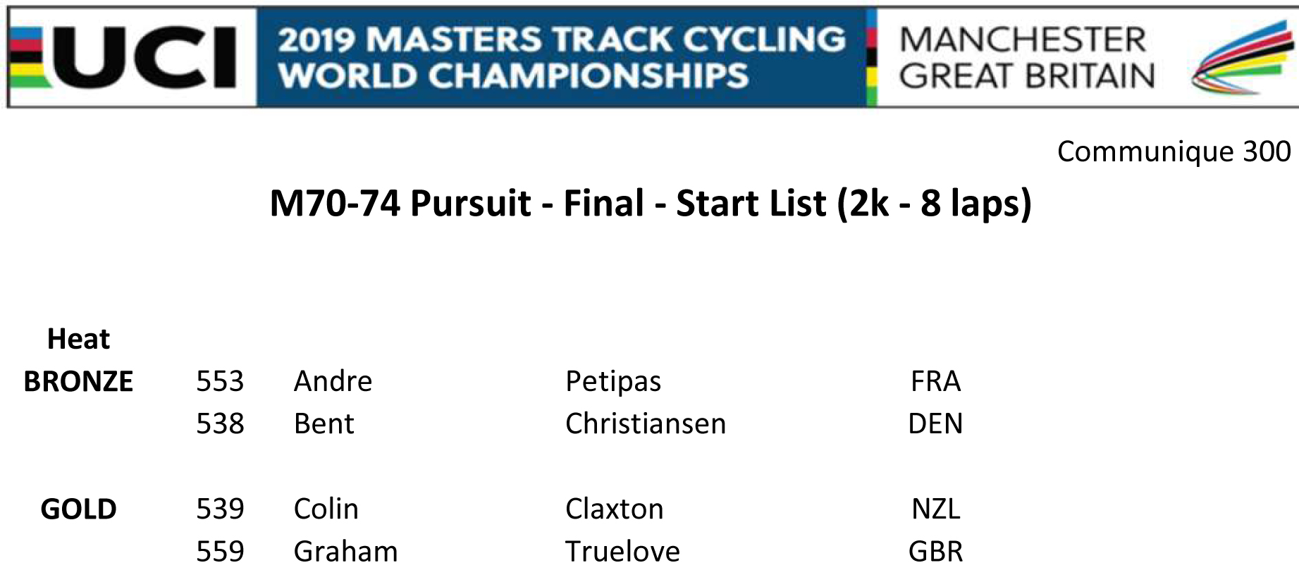 M7074 PURSUIT FINAL START LIST