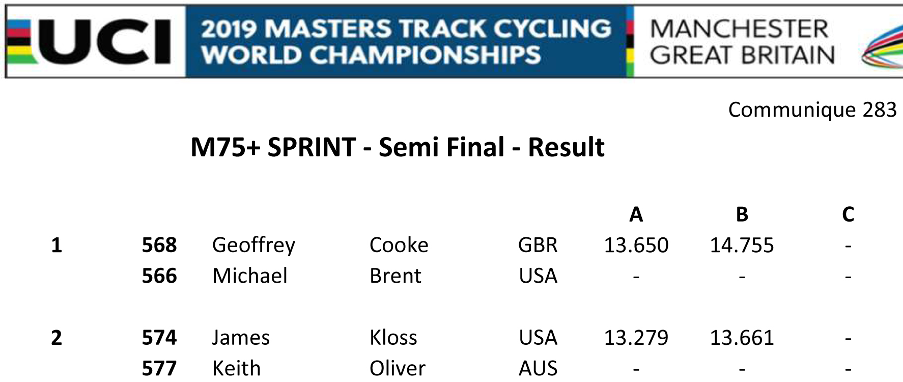 M75 SPRINT SEMI FINAL RESULT