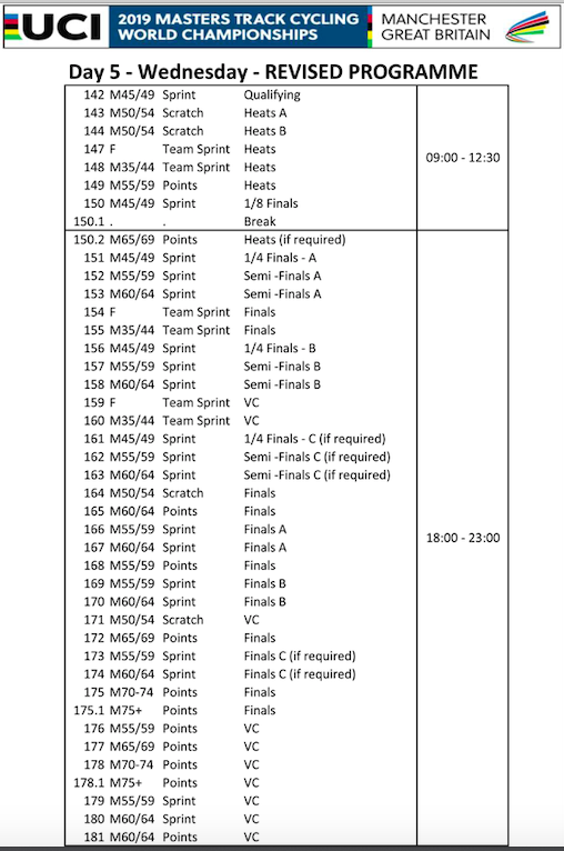 Revised programme Wednesday Day 5